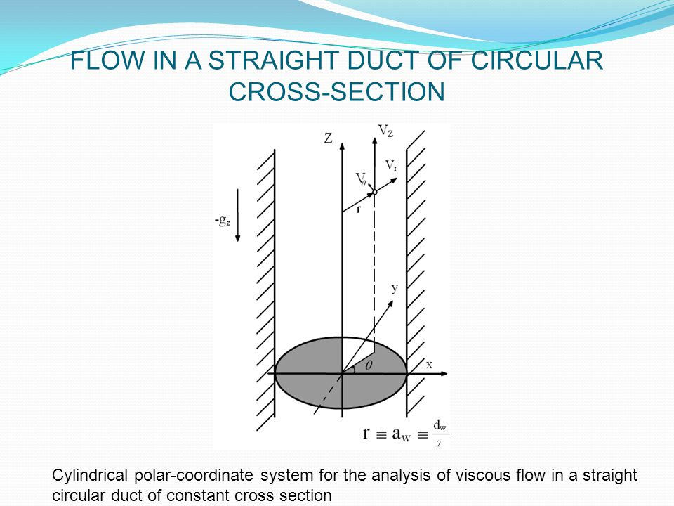  Wall coordinate: r = constant = a w (duct radius)  Fully developed => sufficiently far downstream of duct inlet that fluid velocity field is no longer a function of axial coordinate z  From symmetry, absence of swirl: FLOW IN A STRAIGHT DUCT OF CIRCULAR CROSS-SECTION