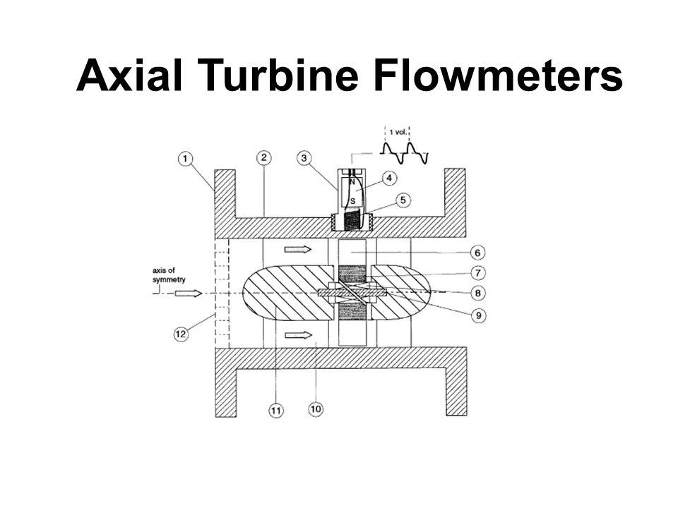 Axial Turbine Flowmeters