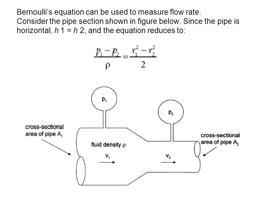 Bernoulli's equation can be used to measure flow rate. Consider the pipe section shown in figure below. Since the pipe is horizontal, h 1 = h 2, and t