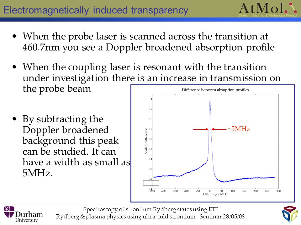 Electromagnetically induced transparency Spectroscopy of strontium Rydberg states using EIT Rydberg & plasma physics using ultra-cold strontium– Seminar 28/05/08 When the probe laser is scanned across the transition at 460.7nm you see a Doppler broadened absorption profile By subtracting the Doppler broadened background this peak can be studied.