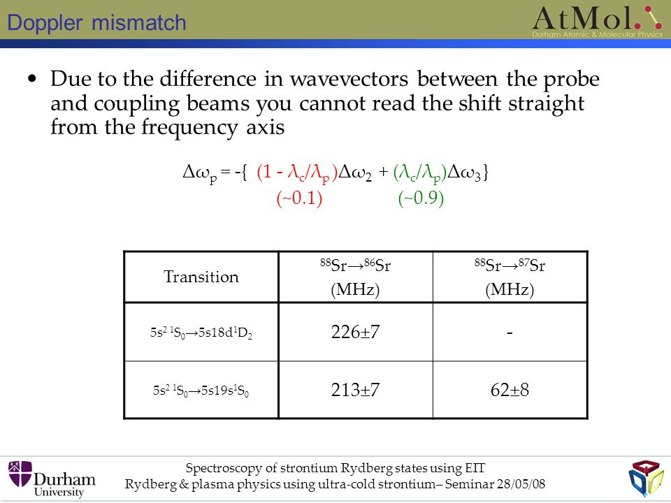 Doppler mismatch Spectroscopy of strontium Rydberg states using EIT Rydberg & plasma physics using ultra-cold strontium– Seminar 28/05/08 Due to the difference in wavevectors between the probe and coupling beams you cannot read the shift straight from the frequency axis Δω p = -{ (1 - λ c /λ p )Δω 2 + (λ c /λ p )Δω 3 } (~0.1)(~0.9) Transition 88 Sr → 86 Sr (MHz) 88 Sr → 87 Sr (MHz) 5s 2 1 S 0 → 5s18d 1 D 2 226±7- 5s 2 1 S 0 → 5s19s 1 S 0 213±762±8