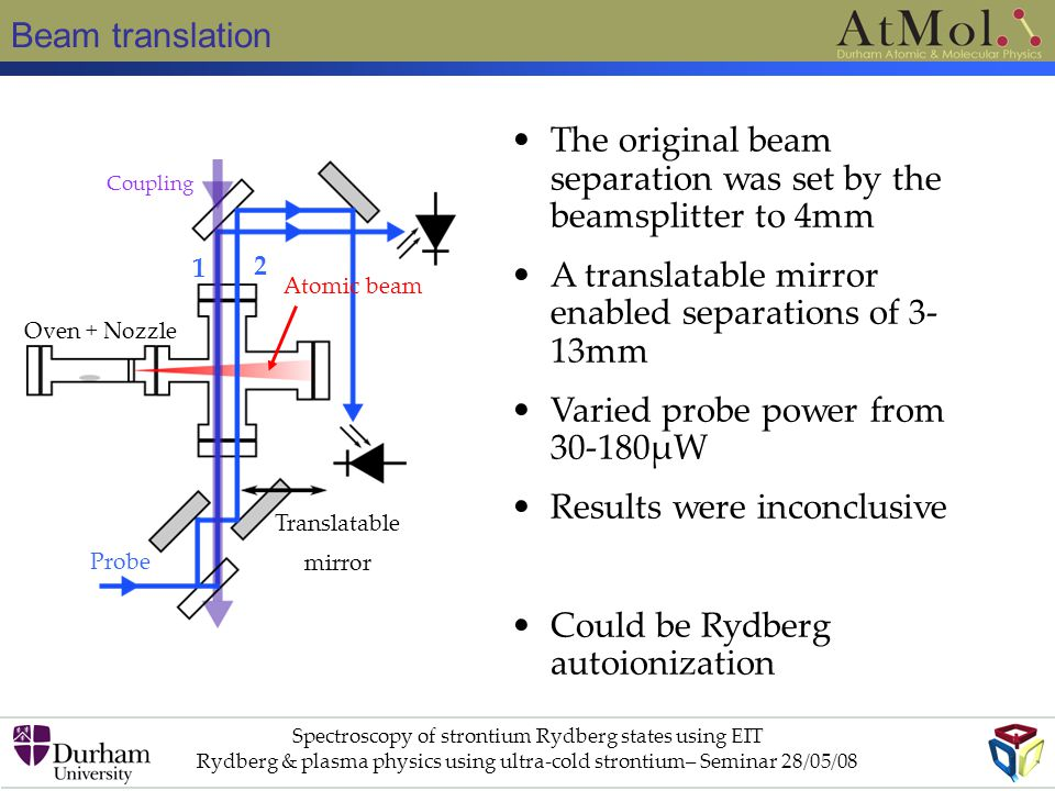 Beam translation Spectroscopy of strontium Rydberg states using EIT Rydberg & plasma physics using ultra-cold strontium– Seminar 28/05/08 Oven + Nozzle Probe Coupling Atomic beam 1 2 Translatable mirror The original beam separation was set by the beamsplitter to 4mm A translatable mirror enabled separations of 3- 13mm Varied probe power from 30-180μW Results were inconclusive Could be Rydberg autoionization