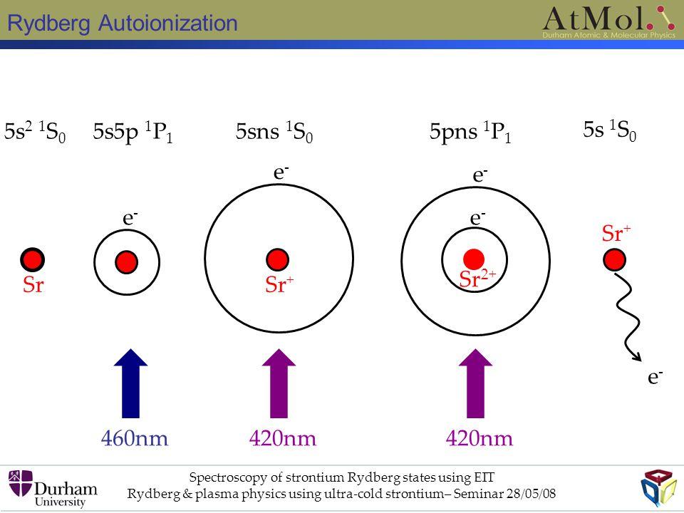 Rydberg Autoionization Spectroscopy of strontium Rydberg states using EIT Rydberg & plasma physics using ultra-cold strontium– Seminar 28/05/08 5s 2 1 S 0 5s5p 1 P 1 5sns 1 S 0 5pns 1 P 1 5s 1 S 0 460nm420nm e-e- SrSr + e-e- e-e- e-e- e-e- Sr 2+