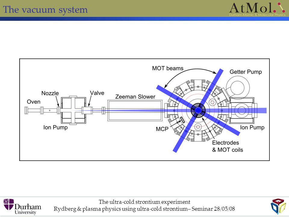The vacuum system The ultra-cold strontium experiment Rydberg & plasma physics using ultra-cold strontium– Seminar 28/05/08
