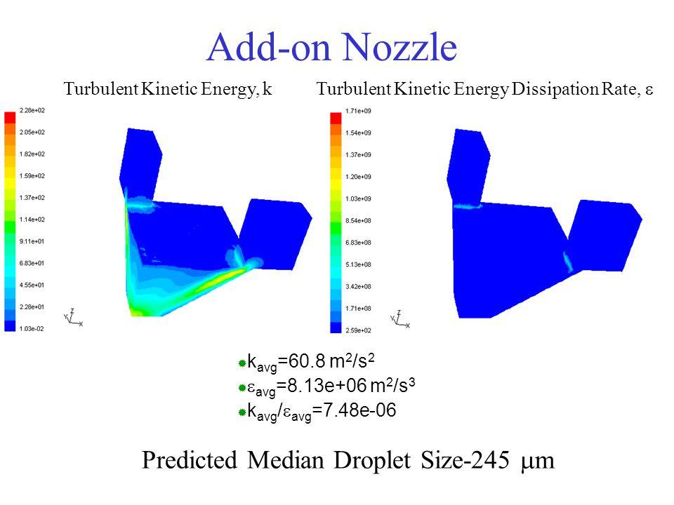Add-on Nozzle Turbulent Kinetic Energy, k Turbulent Kinetic Energy Dissipation Rate,   k avg =60.8 m 2 /s 2   avg =8.13e+06 m 2 /s 3  k avg /  a