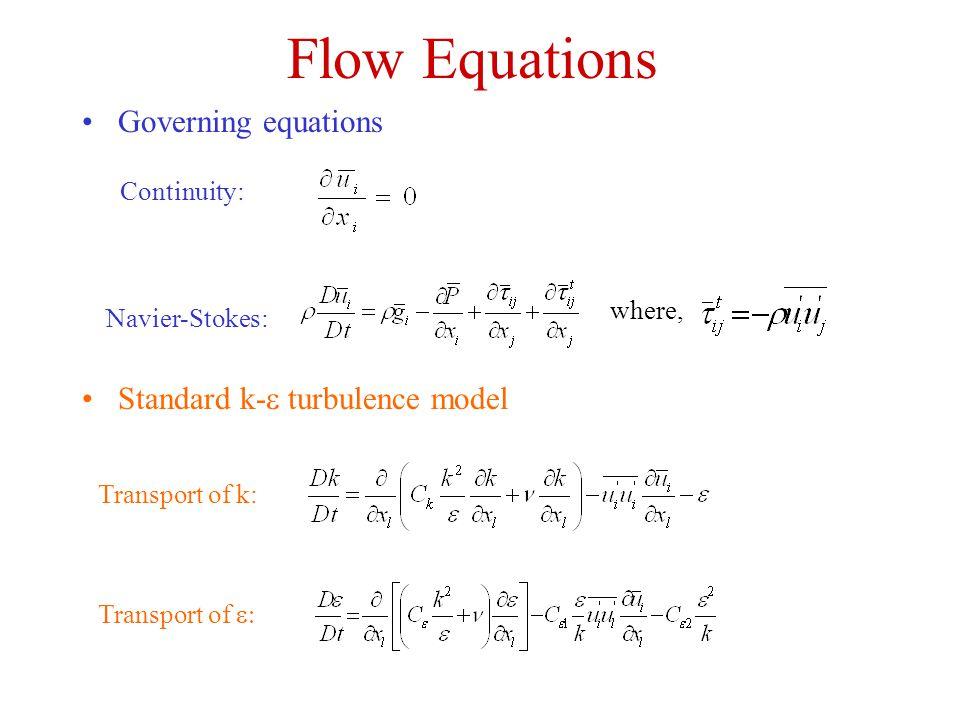 Add-on Nozzle Turbulent Kinetic Energy, k Turbulent Kinetic Energy Dissipation Rate,   k avg =60.8 m 2 /s 2   avg =8.13e+06 m 2 /s 3  k avg /  avg =7.48e-06 Predicted Median Droplet Size-245  m