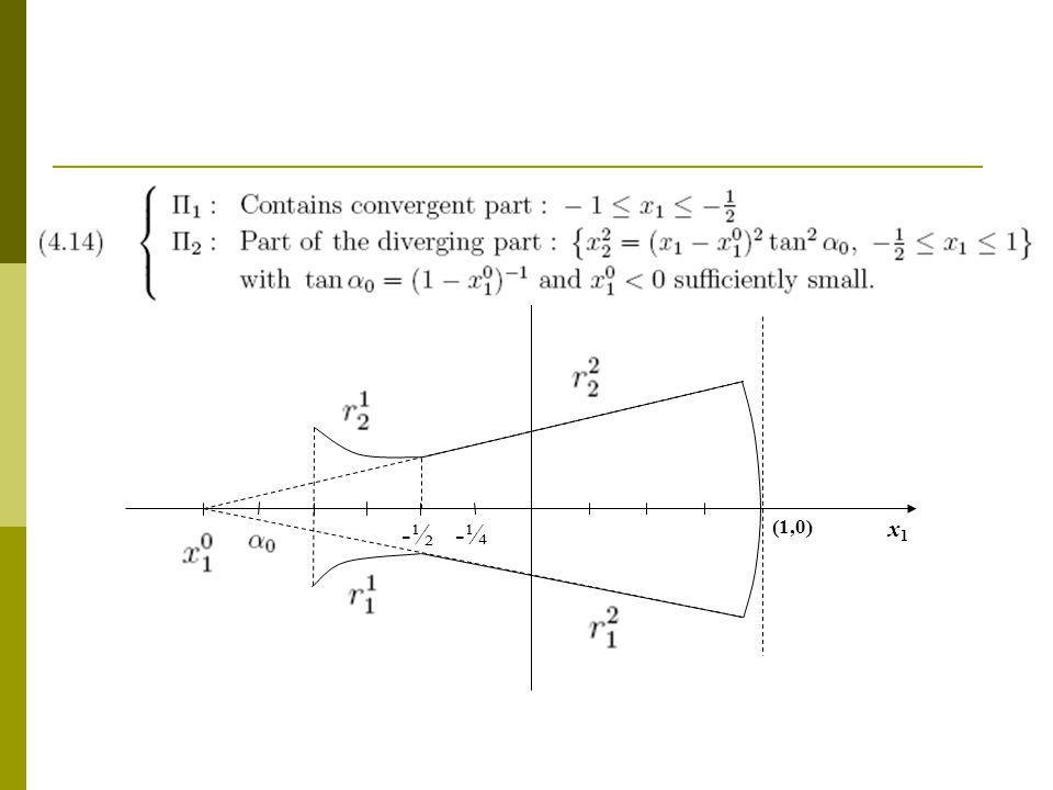 -½ -¼ x2x2 (1,0) x1x1