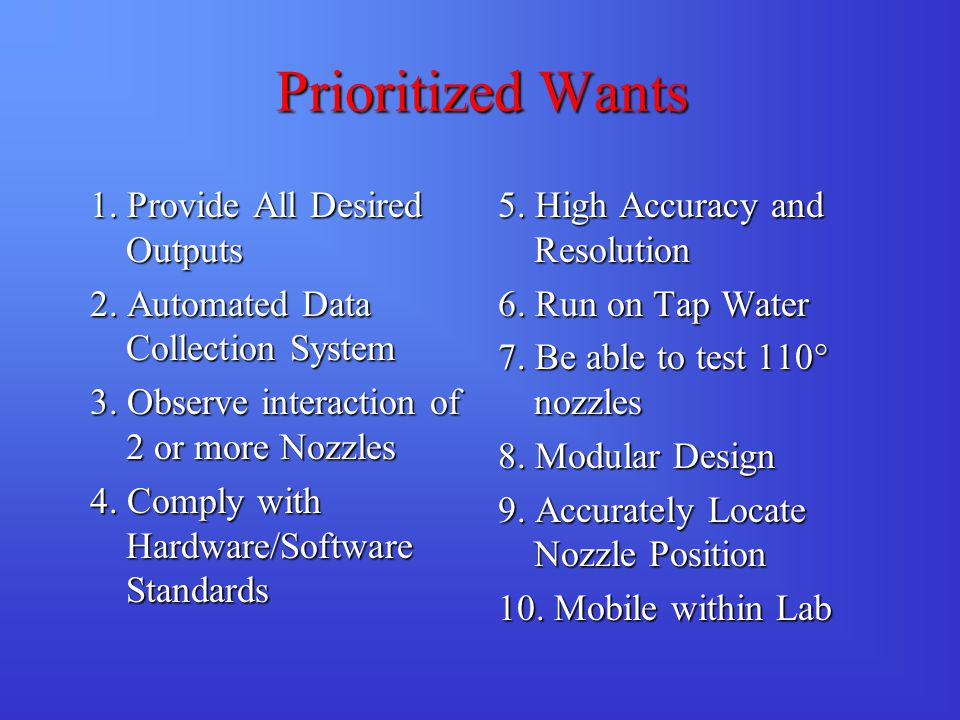 Prioritized Wants 1. Provide All Desired Outputs 2.