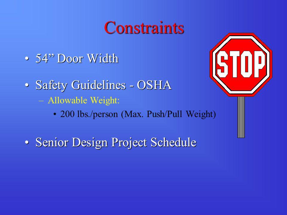 Constraints 54 Door Width54 Door Width Safety Guidelines - OSHASafety Guidelines - OSHA –Allowable Weight: 200 lbs./person (Max.