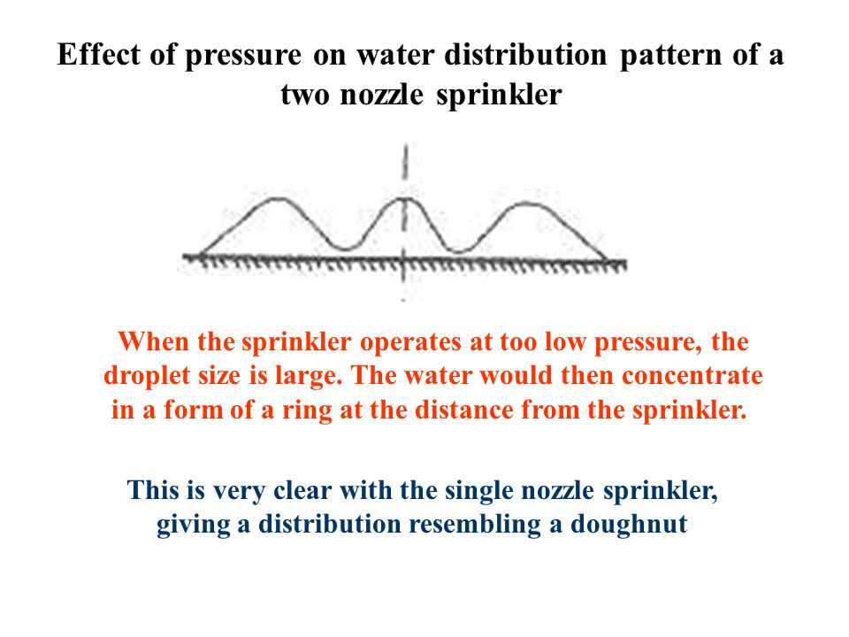 Effect of pressure on water distribution pattern of a two nozzle sprinkler When the sprinkler operates at too low pressure, the droplet size is large.