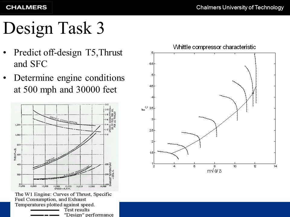 Chalmers University of Technology Design Task 3 Predict off-design T5,Thrust and SFC Determine engine conditions at 500 mph and 30000 feet