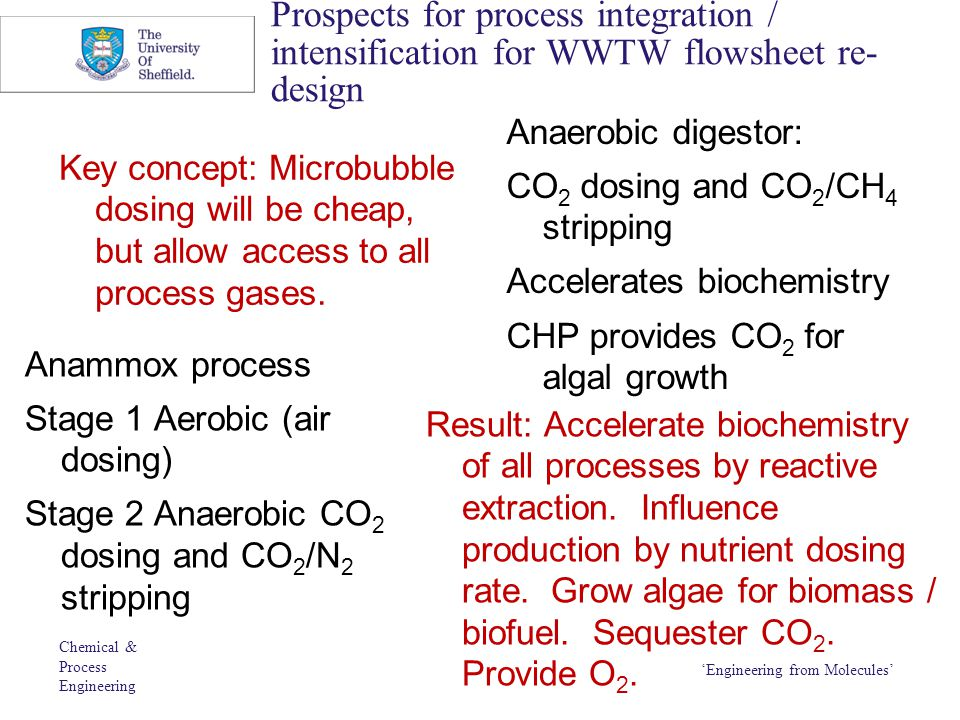 Chemical & Process Engineering 'Engineering from Molecules' Prospects for process integration / intensification for WWTW flowsheet re- design Key conc