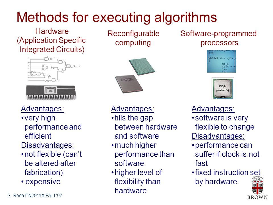 Methods for executing algorithms S.