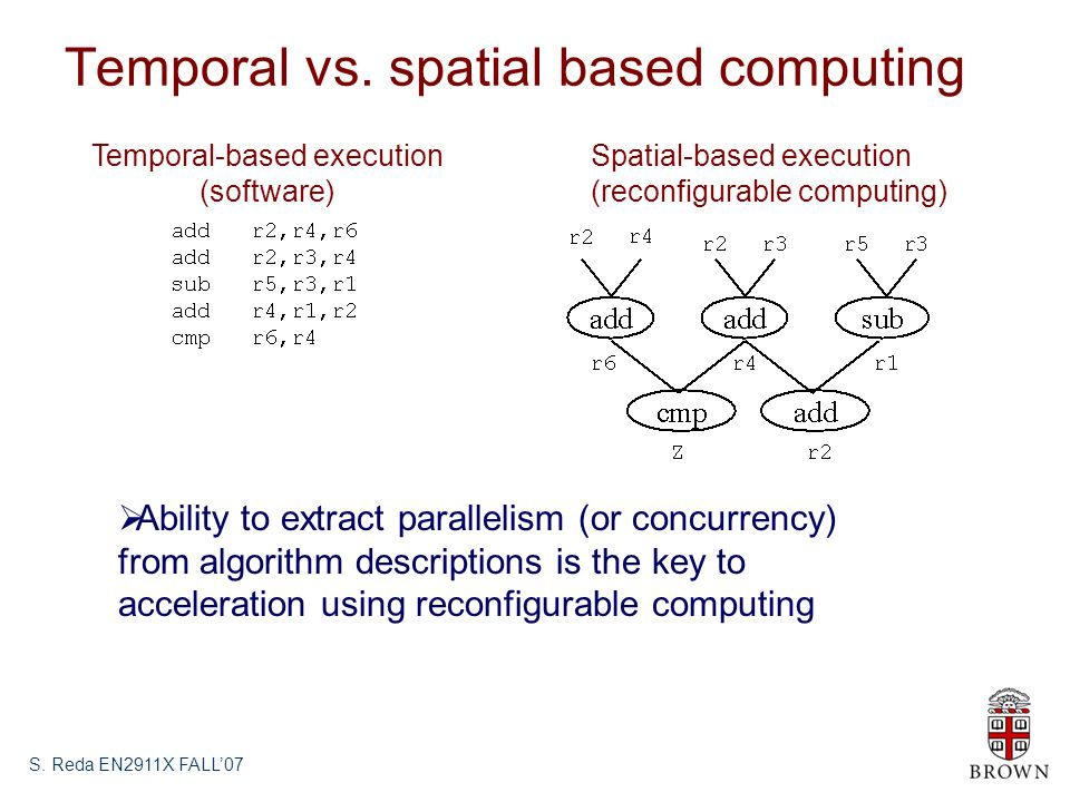Temporal vs. spatial based computing S.