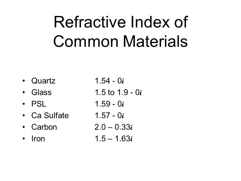 Refractive Index of Common Materials Quartz1.54 - 0 i Glass1.5 to 1.9 - 0 i PSL1.59 - 0 i Ca Sulfate1.57 - 0 i Carbon2.0 – 0.33 i Iron1.5 – 1.63 i