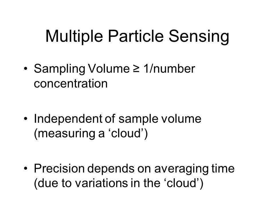 Multiple Particle Sensing Sampling Volume ≥ 1/number concentration Independent of sample volume (measuring a 'cloud') Precision depends on averaging t