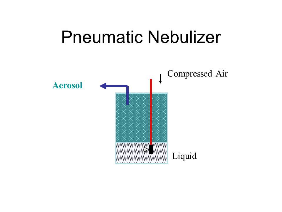 Pneumatic Nebulizer Liquid Aerosol Compressed Air