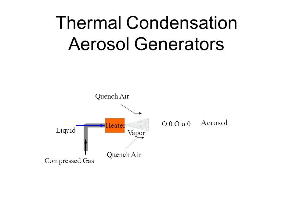 Thermal Condensation Aerosol Generators Heater O 0 O o 0 Quench Air Vapor Aerosol Liquid Compressed Gas Quench Air
