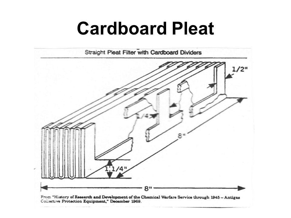 Cardboard Pleat