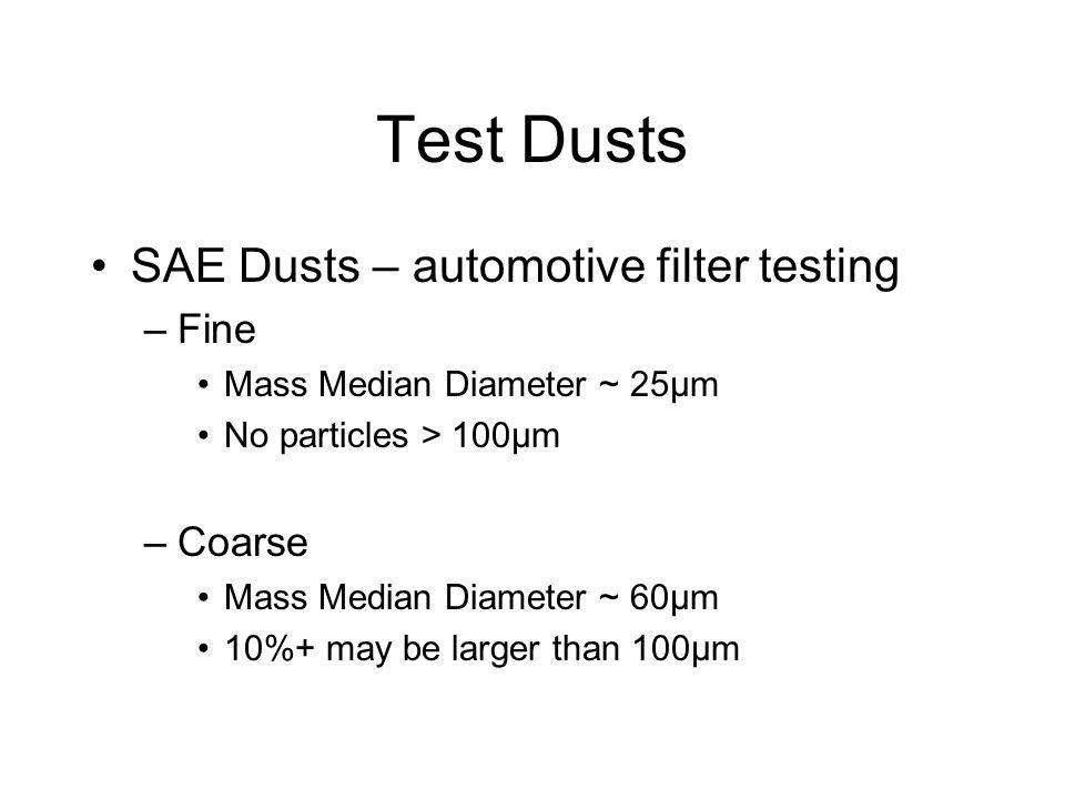 Test Dusts SAE Dusts – automotive filter testing –Fine Mass Median Diameter ~ 25µm No particles > 100µm –Coarse Mass Median Diameter ~ 60µm 10%+ may b