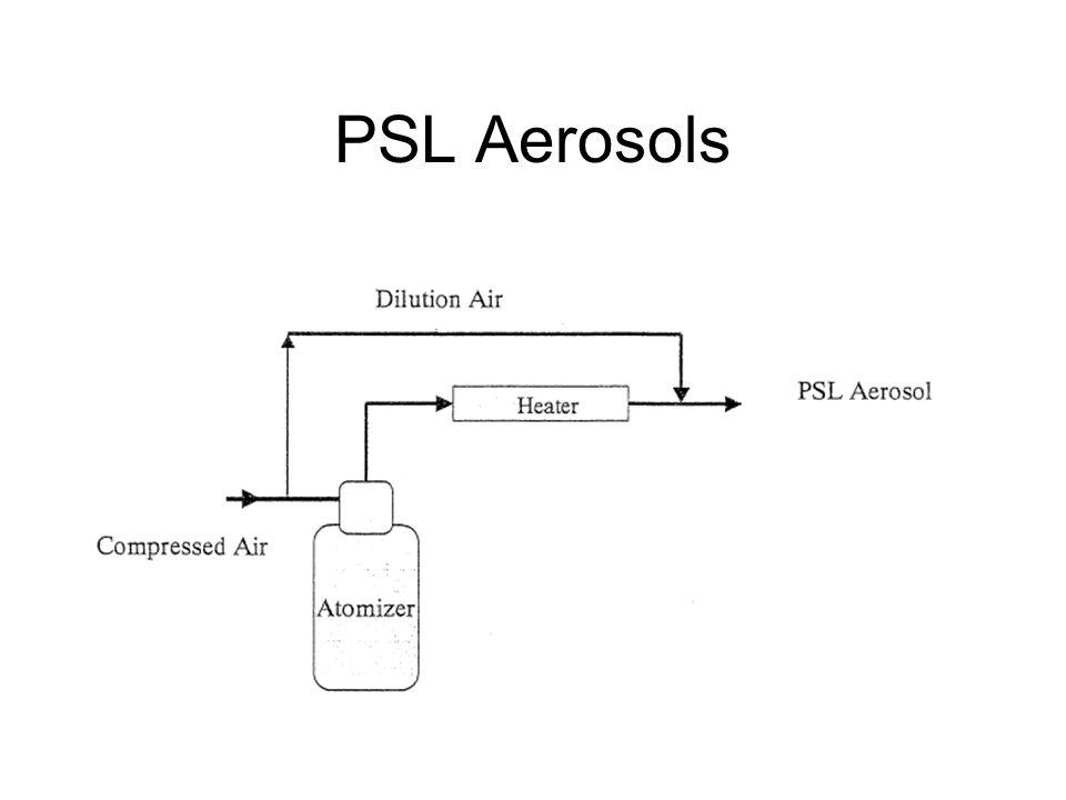 PSL Aerosols