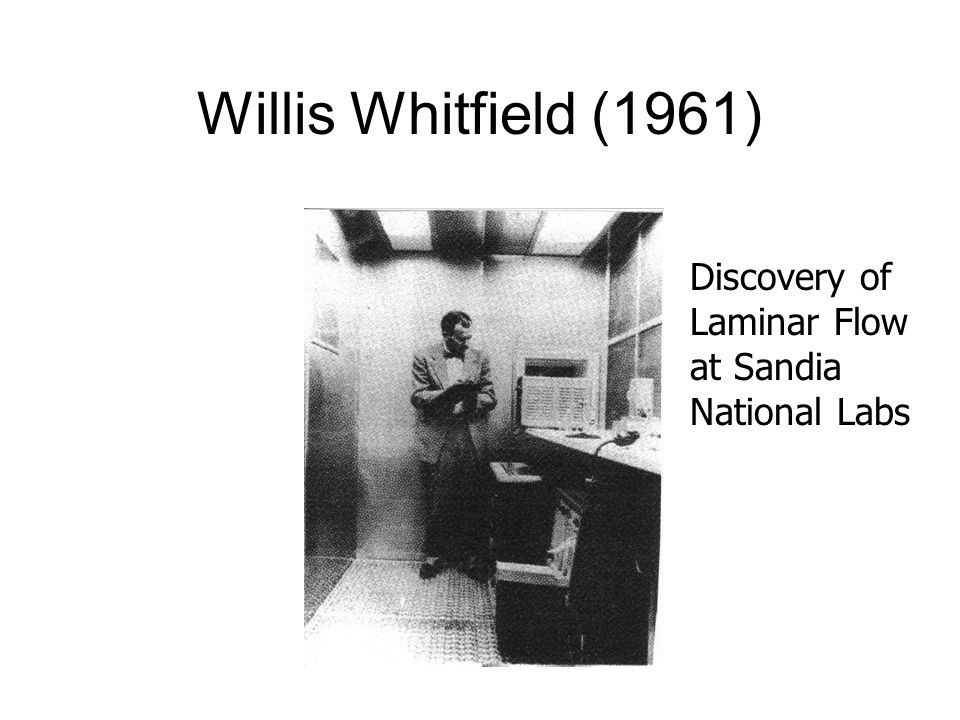 Willis Whitfield (1961) Discovery of Laminar Flow at Sandia National Labs