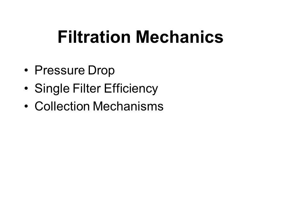 Filtration Mechanics Pressure Drop Single Filter Efficiency Collection Mechanisms