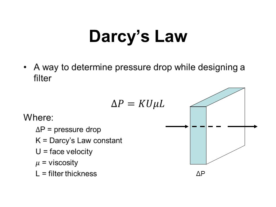 Darcy's Law ΔP