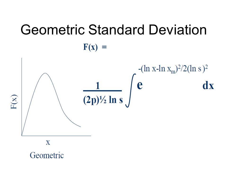 Geometric Standard Deviation