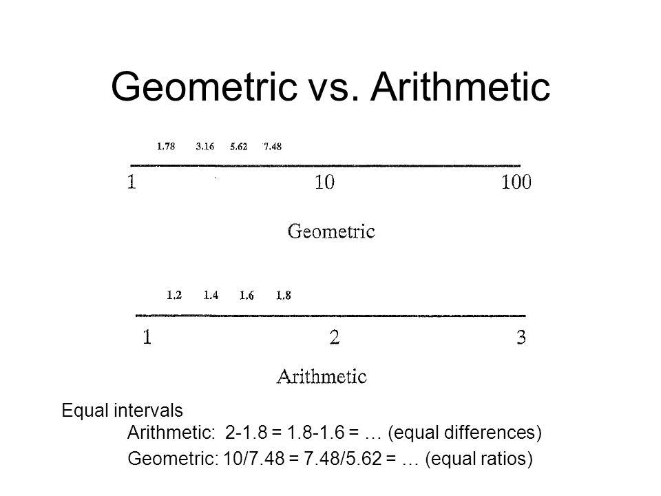 Geometric vs. Arithmetic Equal intervals Arithmetic: 2-1.8 = 1.8-1.6 = … (equal differences) Geometric: 10/7.48 = 7.48/5.62 = … (equal ratios)