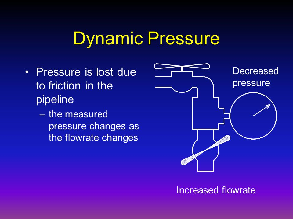 Dynamic Pressure Pressure is lost due to friction in the pipeline –the measured pressure changes as the flowrate changes Decreased pressure Increased flowrate