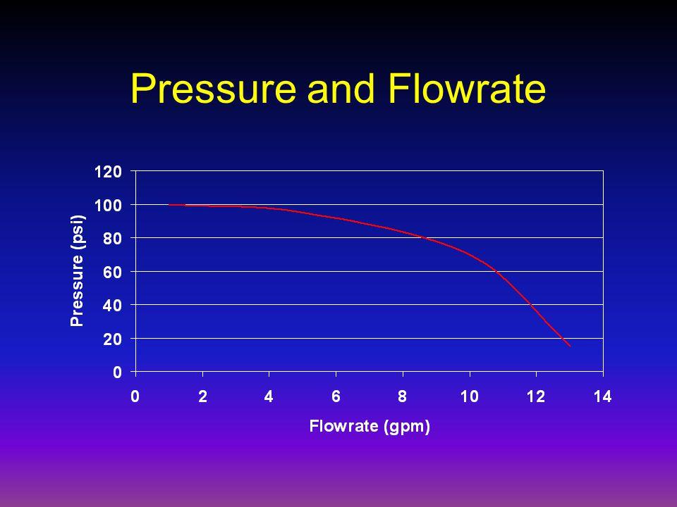 Pressure and Flowrate