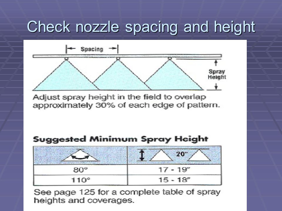Check nozzle spacing and height