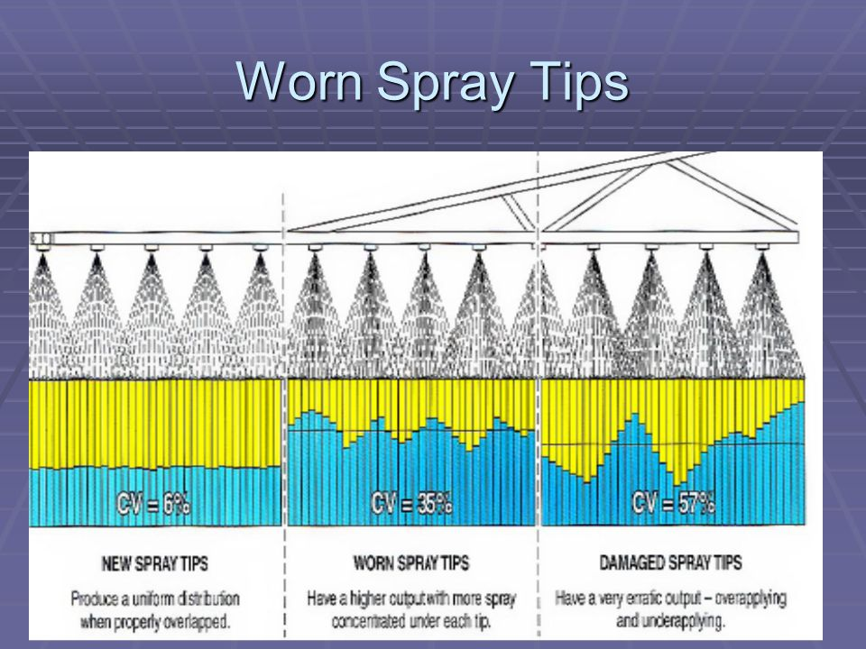 Worn Spray Tips