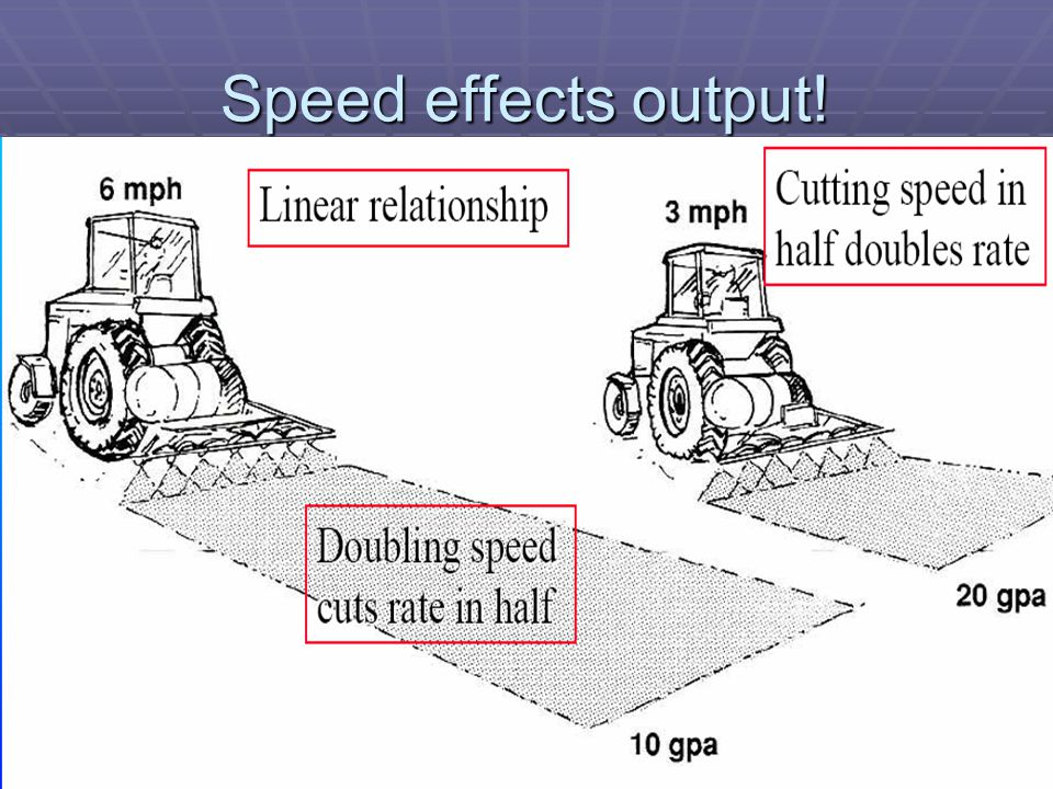 Speed effects output!