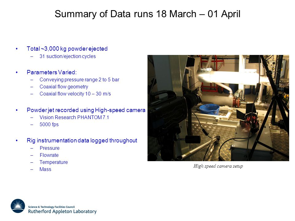 Summary of Data runs 18 March – 01 April Total ~3,000 kg powder ejected –31 suction/ejection cycles Parameters Varied: –Conveying pressure range 2 to