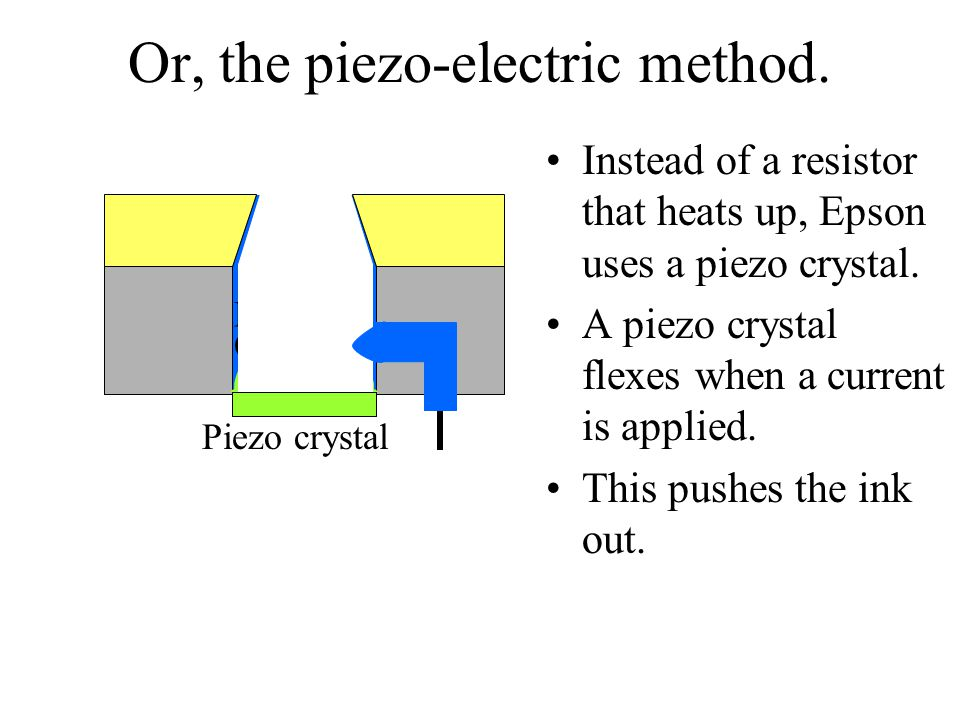 Or, the piezo-electric method. Instead of a resistor that heats up, Epson uses a piezo crystal.
