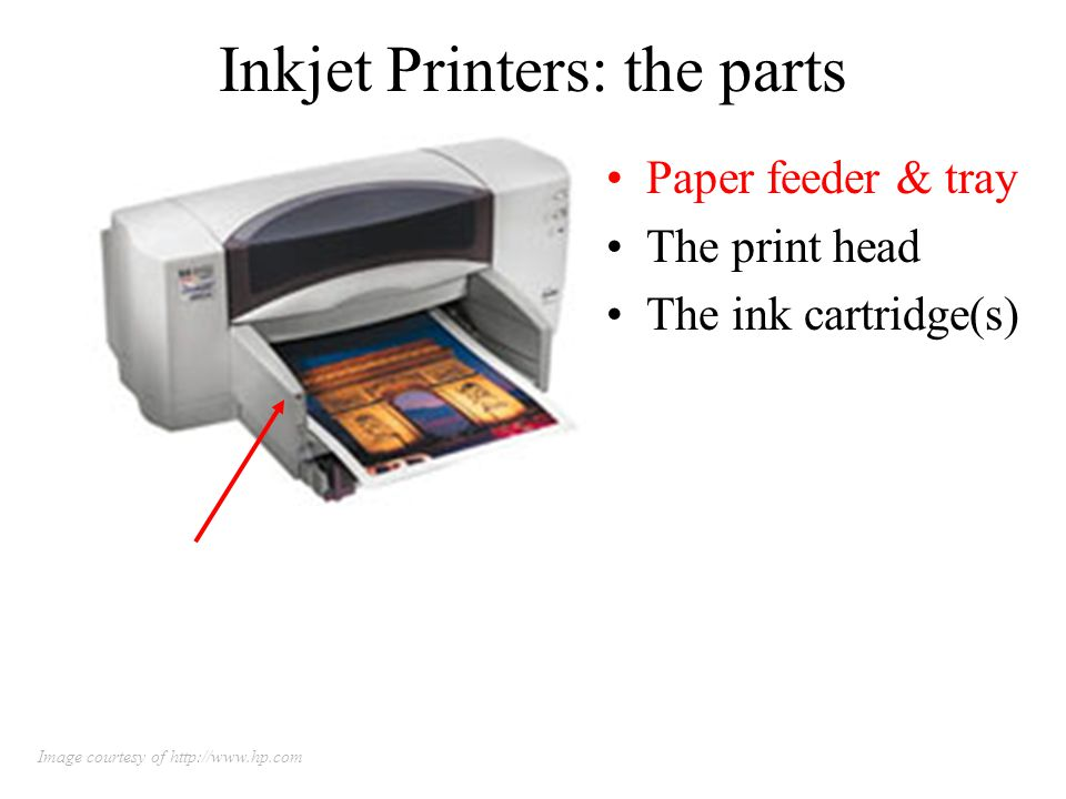 Inkjet Printers: the parts Paper feeder & tray The print head The ink cartridge(s) Image courtesy of http://www.hp.com