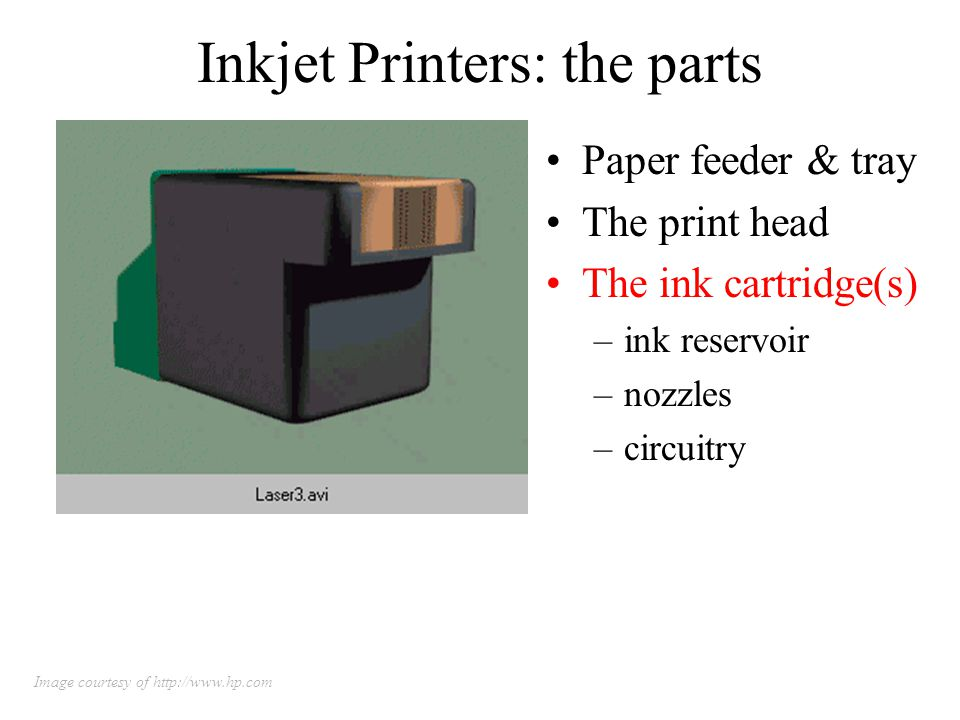 Inkjet Printers: the parts Paper feeder & tray The print head The ink cartridge(s) –ink reservoir –nozzles –circuitry Image courtesy of http://www.hp.com