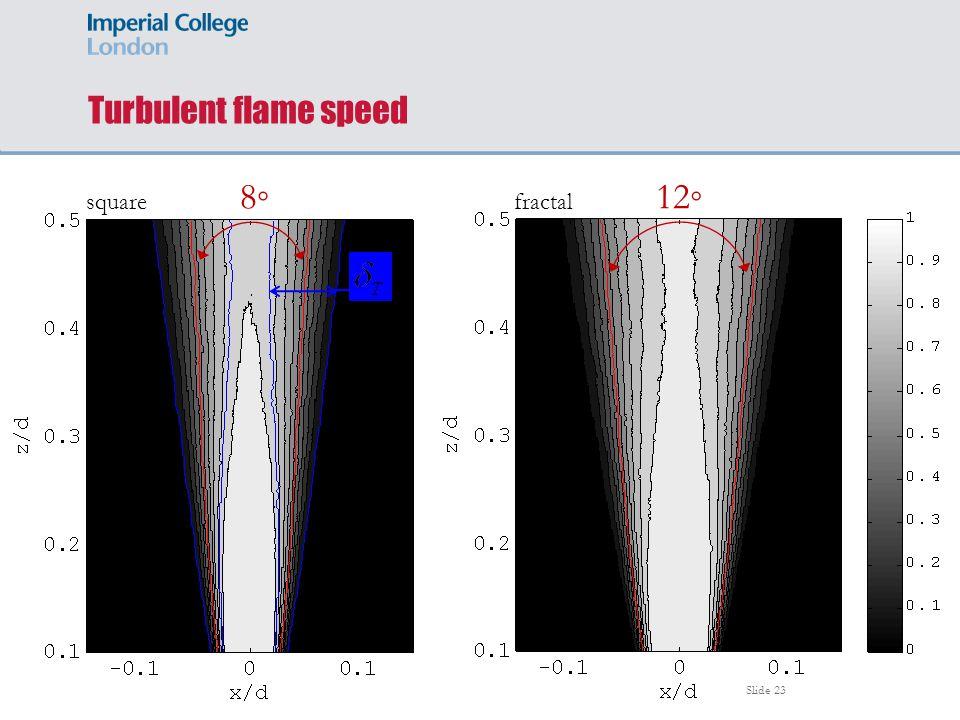 Turbulent flame speed Slide 23 8◦12◦ squarefractal