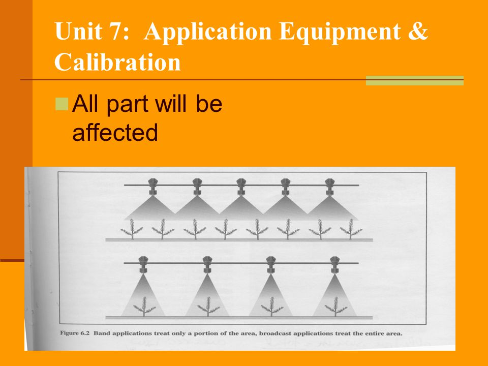 Unit 7: Application Equipment & Calibration Select a nozzle that produces the required flow rate and droplet size when operated within the recommended pressure range Range of droplet sizes = droplet spectrum  6 categories  Very fine (VF, red)  Fine (F, orange)  Medium (M, yellow)  Coarse (C, blue)  Very coarse (VC, green)  Extremely coarse (XC, white)