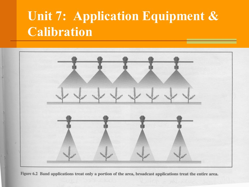 Unit 7: Application Equipment & Calibration Effective swath = total / 1 + overlap Overlap = 50% (.50) Total swath = 40 inches (area covered) .