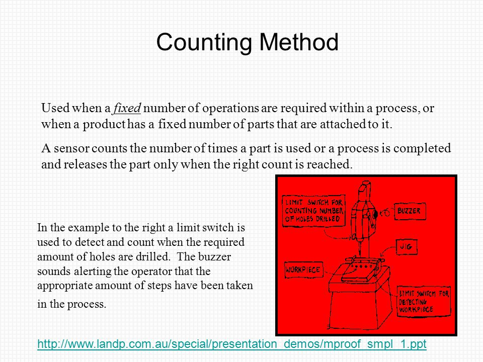 Counting Method Used when a fixed number of operations are required within a process, or when a product has a fixed number of parts that are attached
