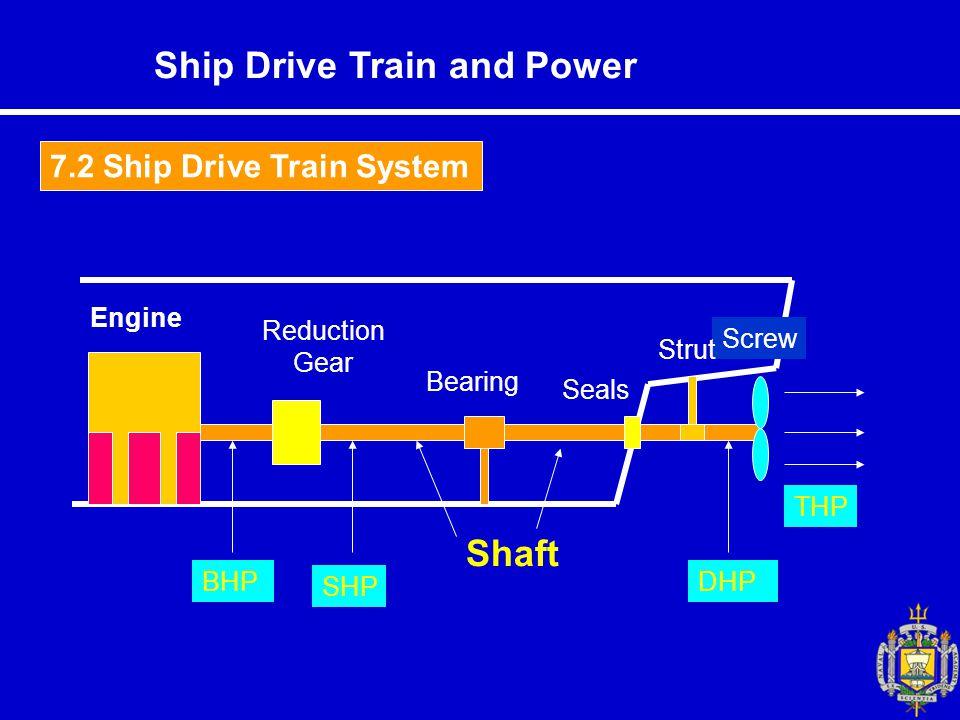 Ship Drive Train and Power 7.2 Ship Drive Train System Engine Reduction Gear Bearing Seals Screw Strut BHP SHP DHP THP Shaft