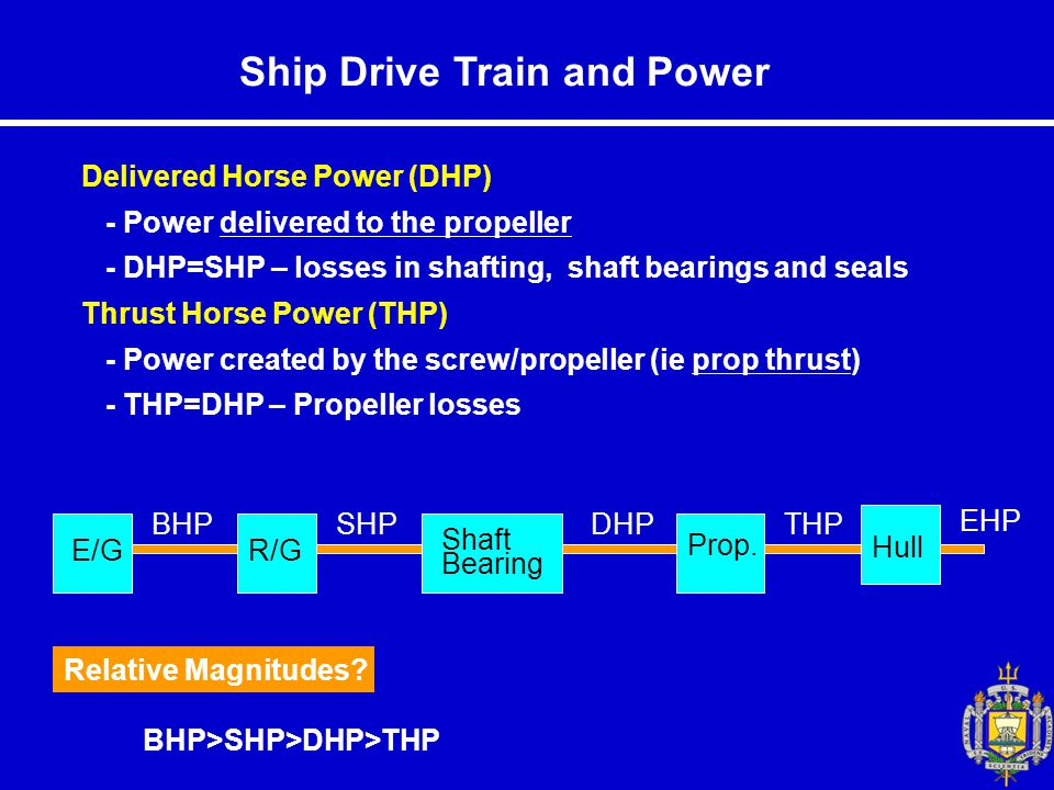 Delivered Horse Power (DHP) - Power delivered to the propeller - DHP=SHP – losses in shafting, shaft bearings and seals Thrust Horse Power (THP) - Power created by the screw/propeller (ie prop thrust) - THP=DHP – Propeller losses Relative Magnitudes.