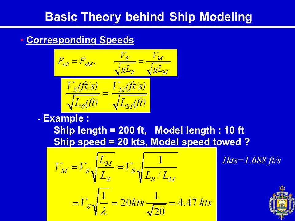 Basic Theory behind Ship Modeling Corresponding Speeds - Example : Ship length = 200 ft, Model length : 10 ft Ship speed = 20 kts, Model speed towed .
