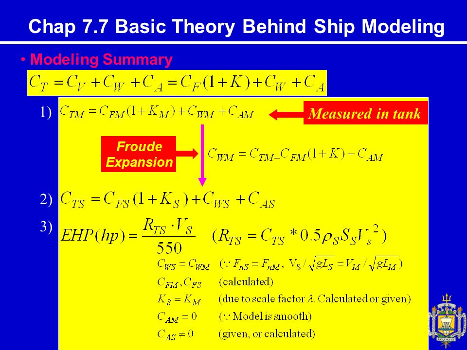 Chap 7.7 Basic Theory Behind Ship Modeling Modeling Summary Froude Expansion Measured in tank 1) 2) 3)