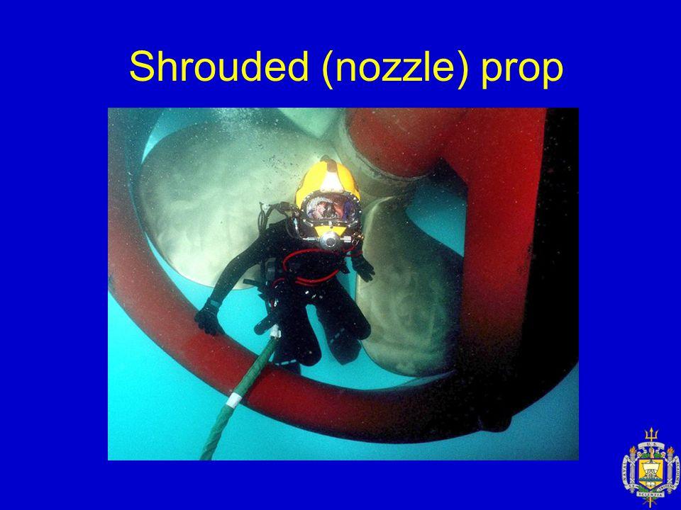 Shrouded (nozzle) prop