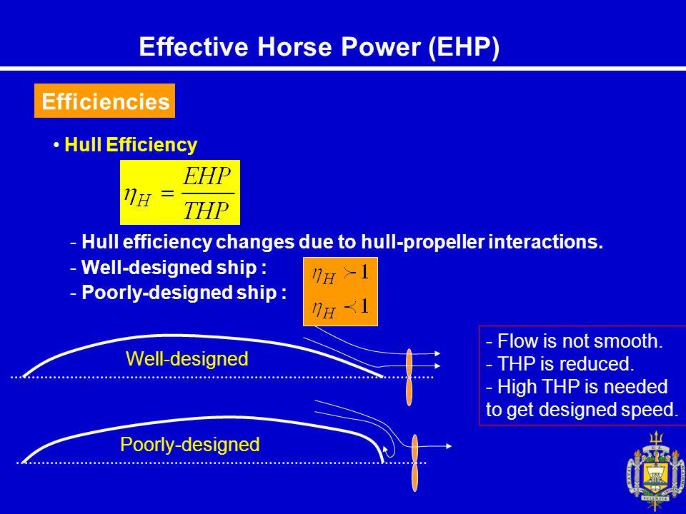 Effective Horse Power (EHP) Efficiencies Hull Efficiency - Hull efficiency changes due to hull-propeller interactions.
