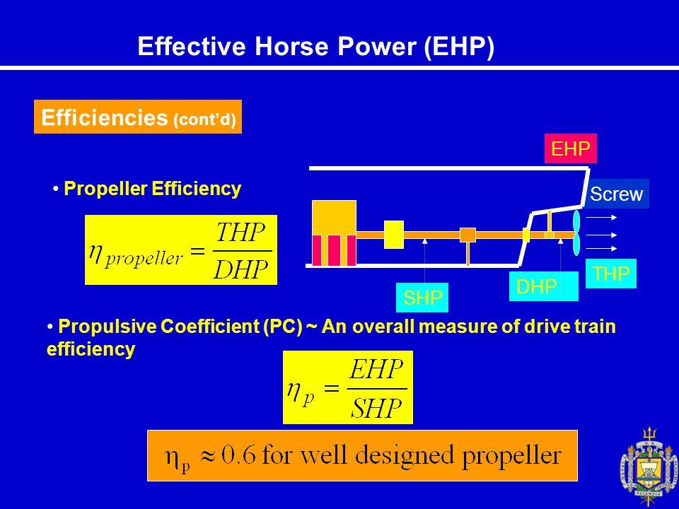 Screw Effective Horse Power (EHP) Efficiencies (cont'd) Propeller Efficiency Propulsive Coefficient (PC) ~ An overall measure of drive train efficiency SHP DHP THP EHP